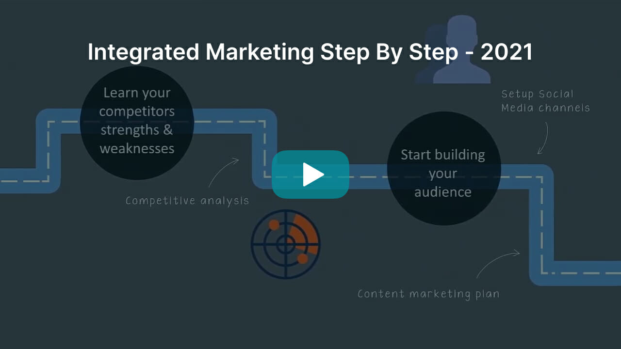 integrated_step_by_step_video